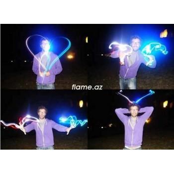 Лазерные фонарики на пальцы